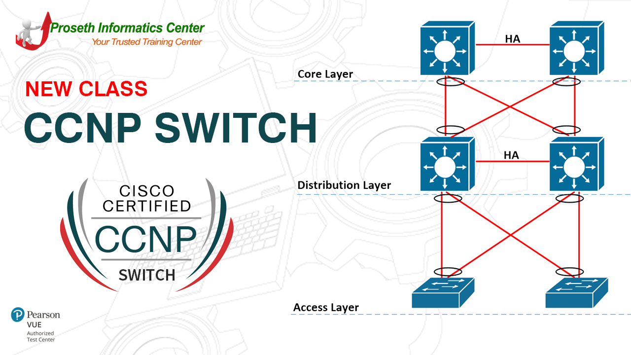 CCNP SWITCH : Implementing Cisco IP Switched Networks (SWITCH)